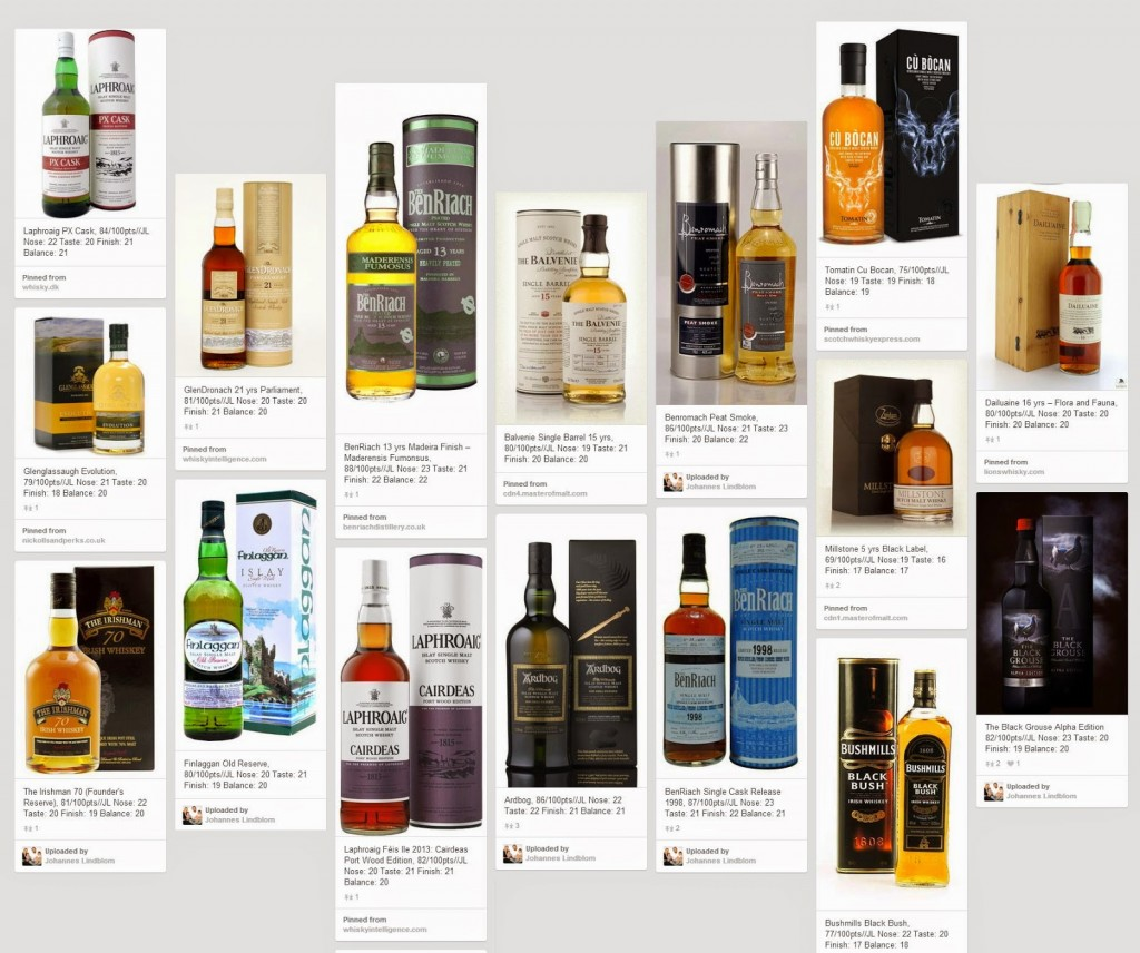 WhiskyRant! take on whisky in Pinterest