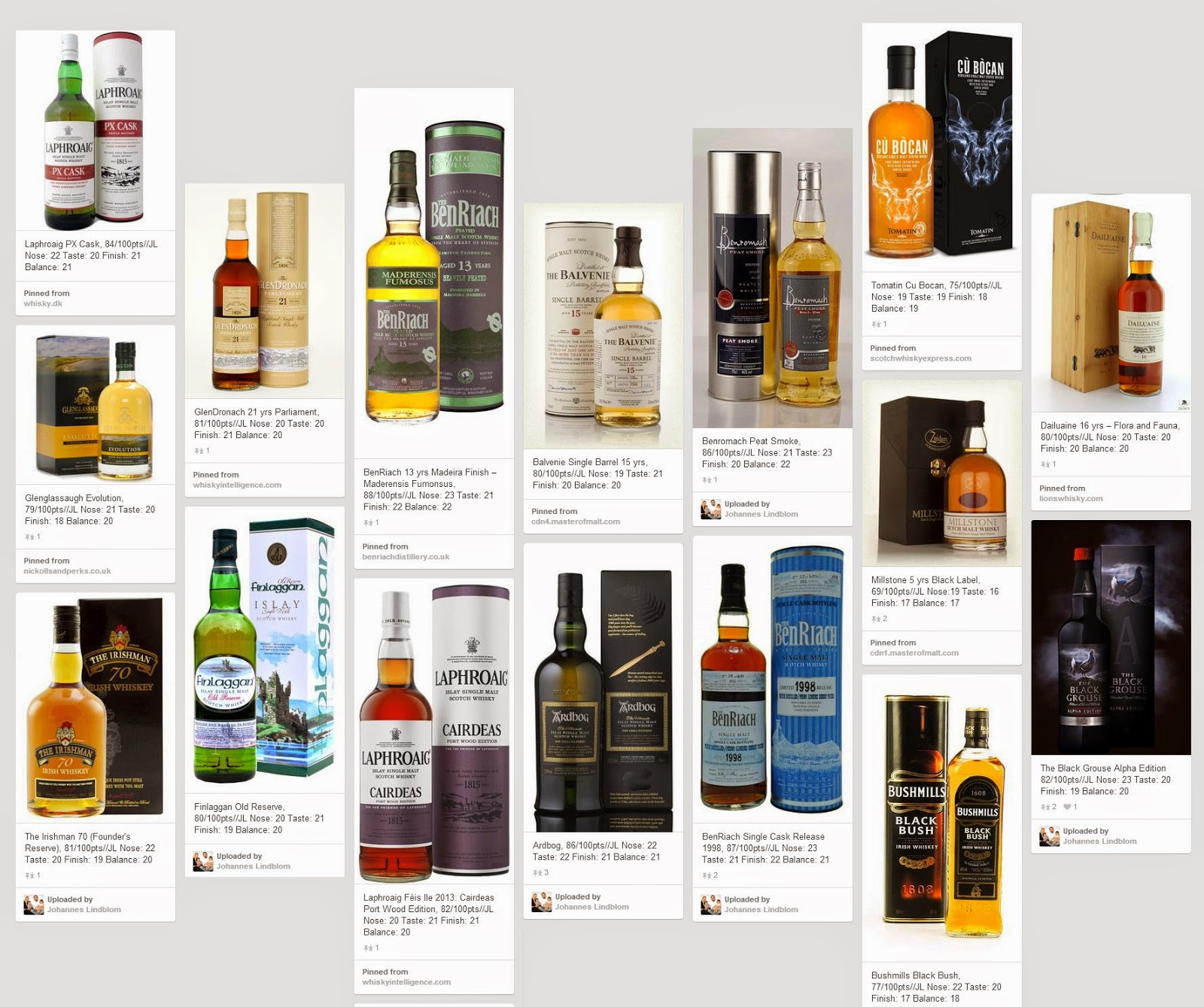 Whisky and Pinterest – keep track of your collection