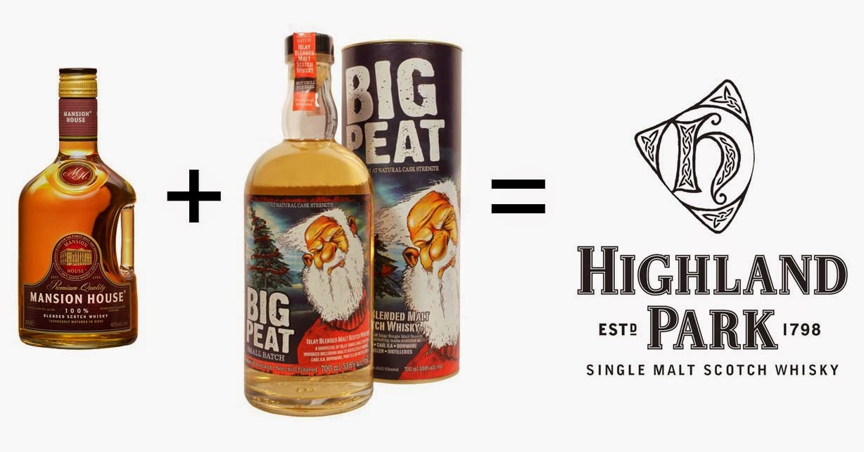 Blend your own whisky the way you want it